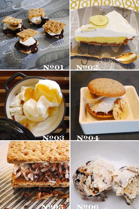 Oh-joy-eats-2010-treats