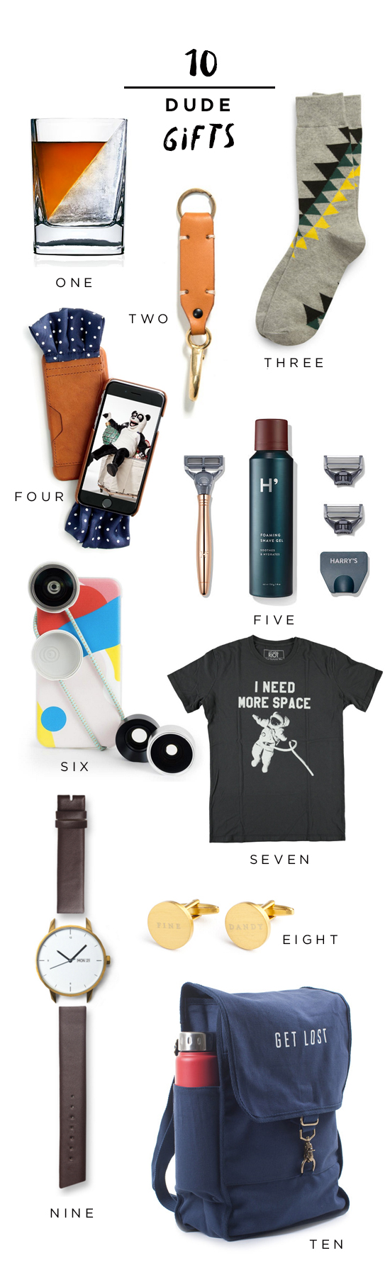 10 Gifts for Dudes